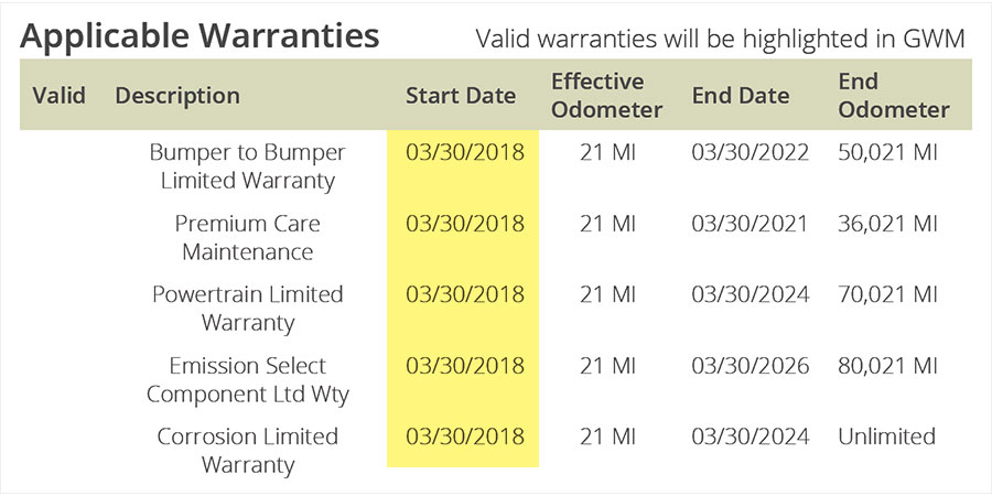 Warranty Job Cards and In-Service Dates