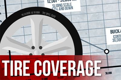 Tire Coverage Warranty Training Video